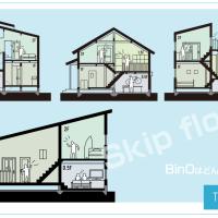 Bino スキップフロア構造の家